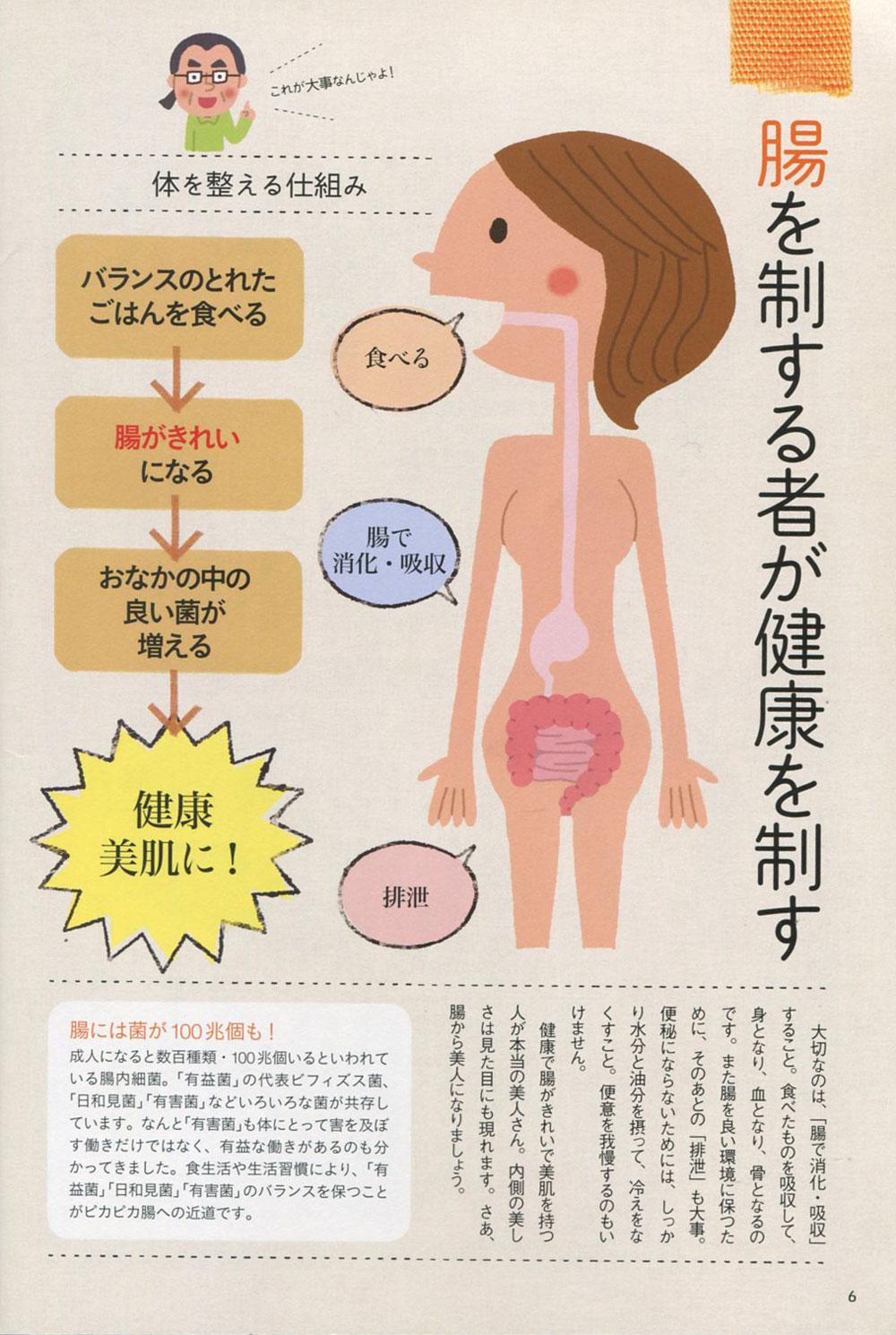 腸を制するものが健康を制す